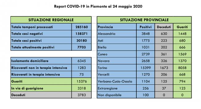covid 24